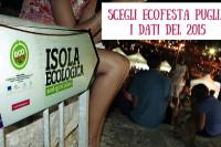 Scegli Ecofesta Puglia! (1)