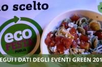 Segui I Dati Degli Eventi Green 2016 (1)
