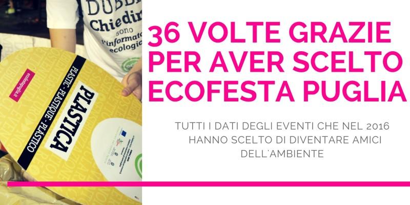 Ecofestapuglia- Un Anno Di Eventi Green Ok